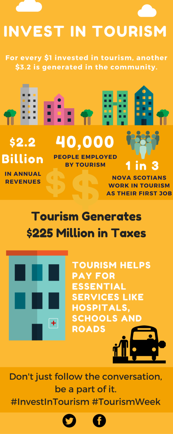 Tourism Matters Infographic -Final
