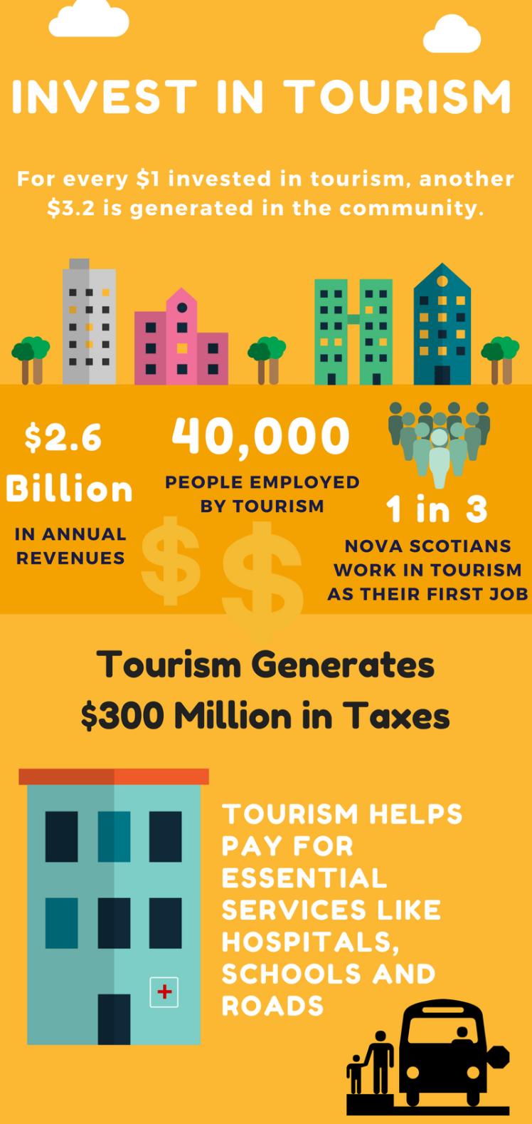 2017 Tourism Matters Infographic no hashtag